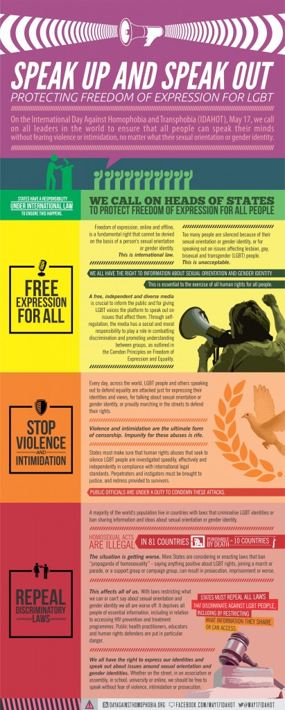 IFEX infographic (final) (1)(1)
